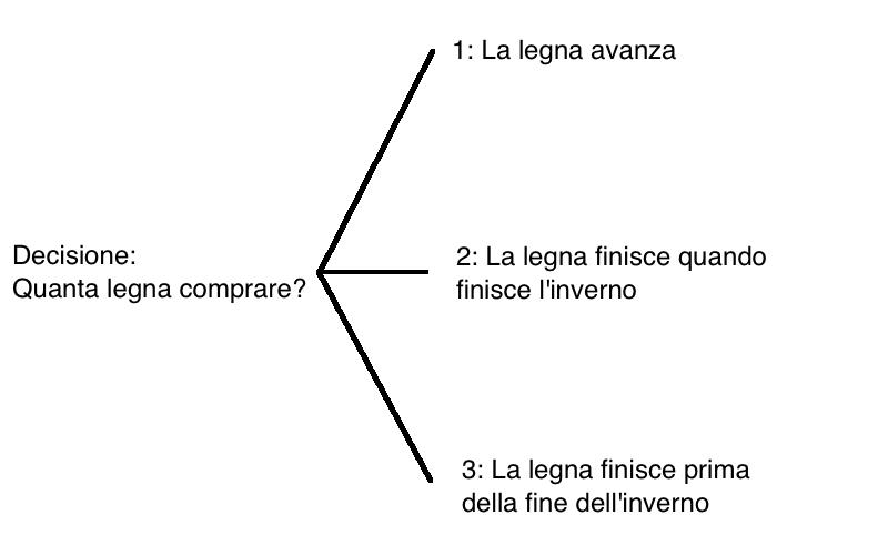 legna-1