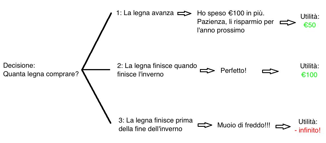 legna-2